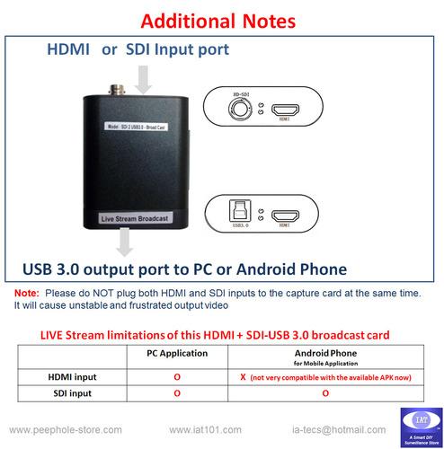HDMI + SDI-USB3 0 Broadcast Card