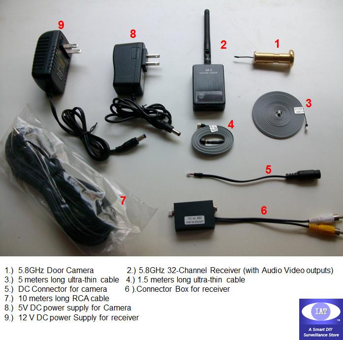 Cmos Camera Dc 12v 200ma Wiring Diagram. Gandul. 45.77.79.119