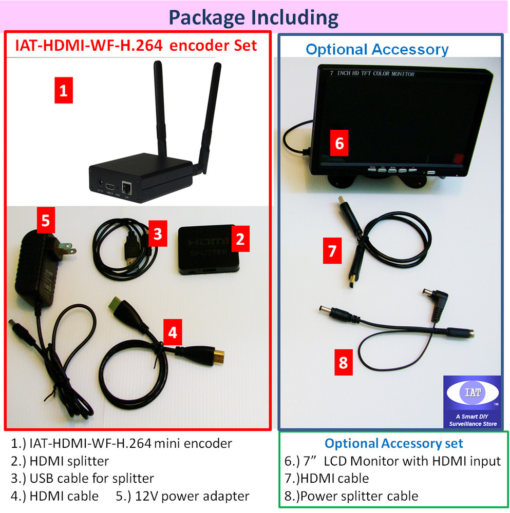 Iat Hdmi Wf H265 Mini Encoder Splitter Wiring Diagram