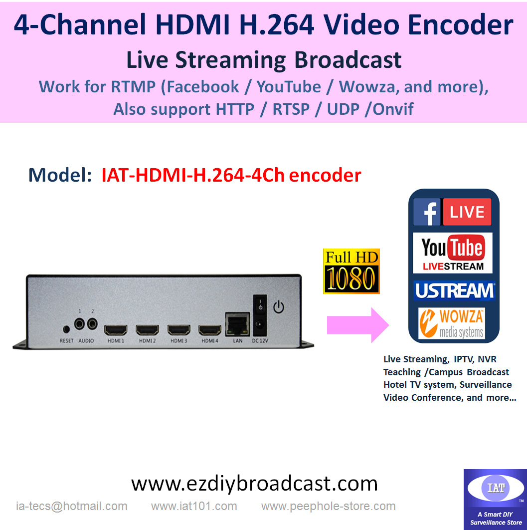Low-cost 4 Channel HDMI H 264 Encoder