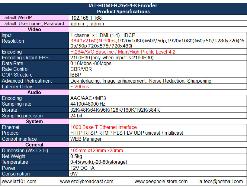 4K Ultra-HD HDMI H 264 encoder