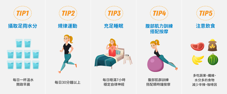 幫助排便要喝水運動睡眠