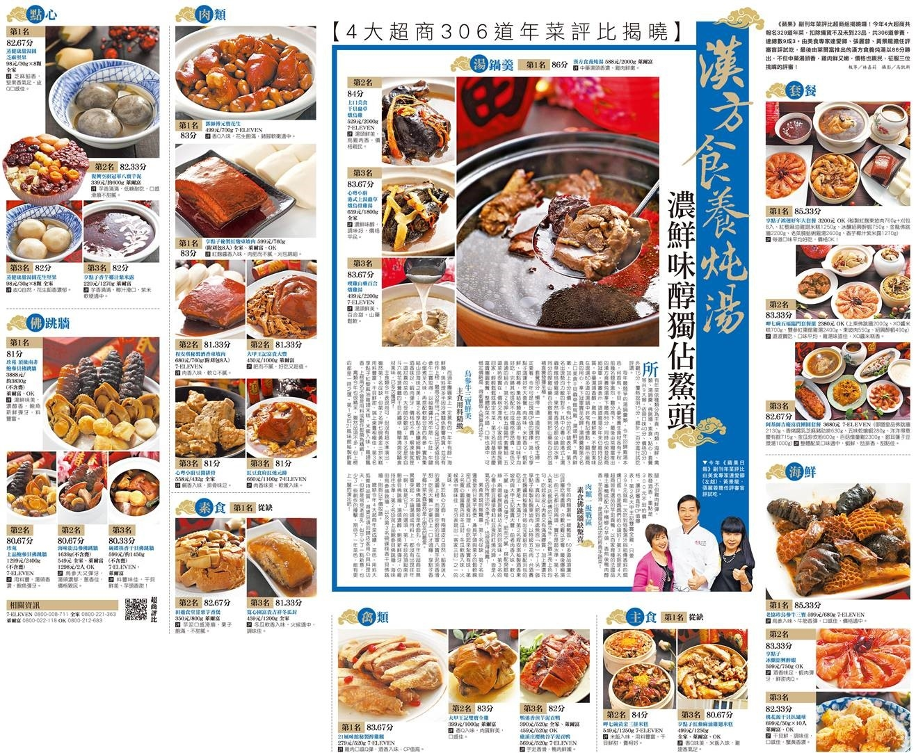 2019年菜_4大超商306年菜評比.jpg