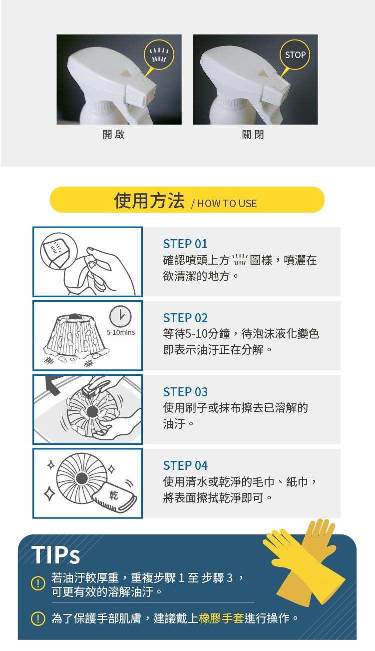 使用方法步驟