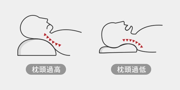 如何分辨枕頭過高過低?