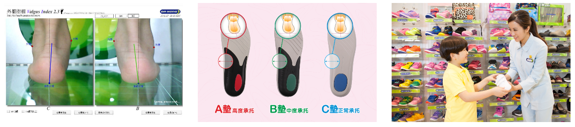 Dr. Kong insole select
