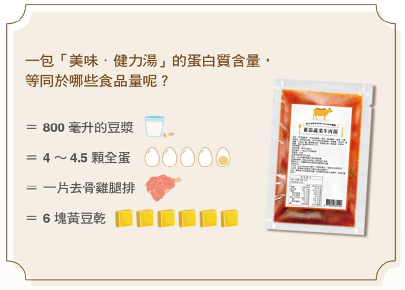 桂冠高蛋白質食物推薦