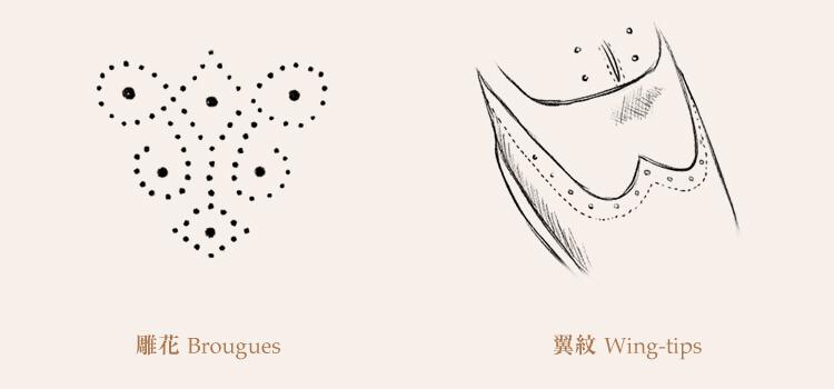 手繪雕花翼紋之設計差異