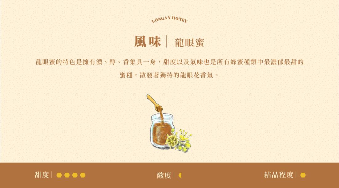 產自臺灣,採自龍眼花,又可以稱做龍眼蜂蜜、龍眼花蜜和桂圓花蜜,通常在3-5月春天期間開花,是在臺灣最常品嚐到的蜂蜜種類之一,也是臺灣人印象中記憶最深刻的經典味道。龍眼蜜的特色是擁有濃、醇、香集具一身,甜度以及氣味也是所有蜂蜜種類中最濃郁最甜的蜜種,散發著獨特的龍眼花香氣,不帶果酸味也不易結晶,口感溫順,受到許多人的喜愛,並具有百搭各式料理食材的特性,可以製作各式蜂蜜料理和飲品,增添不同的風味口感,適合全家大小以及首次嘗試蜂蜜的朋友們。