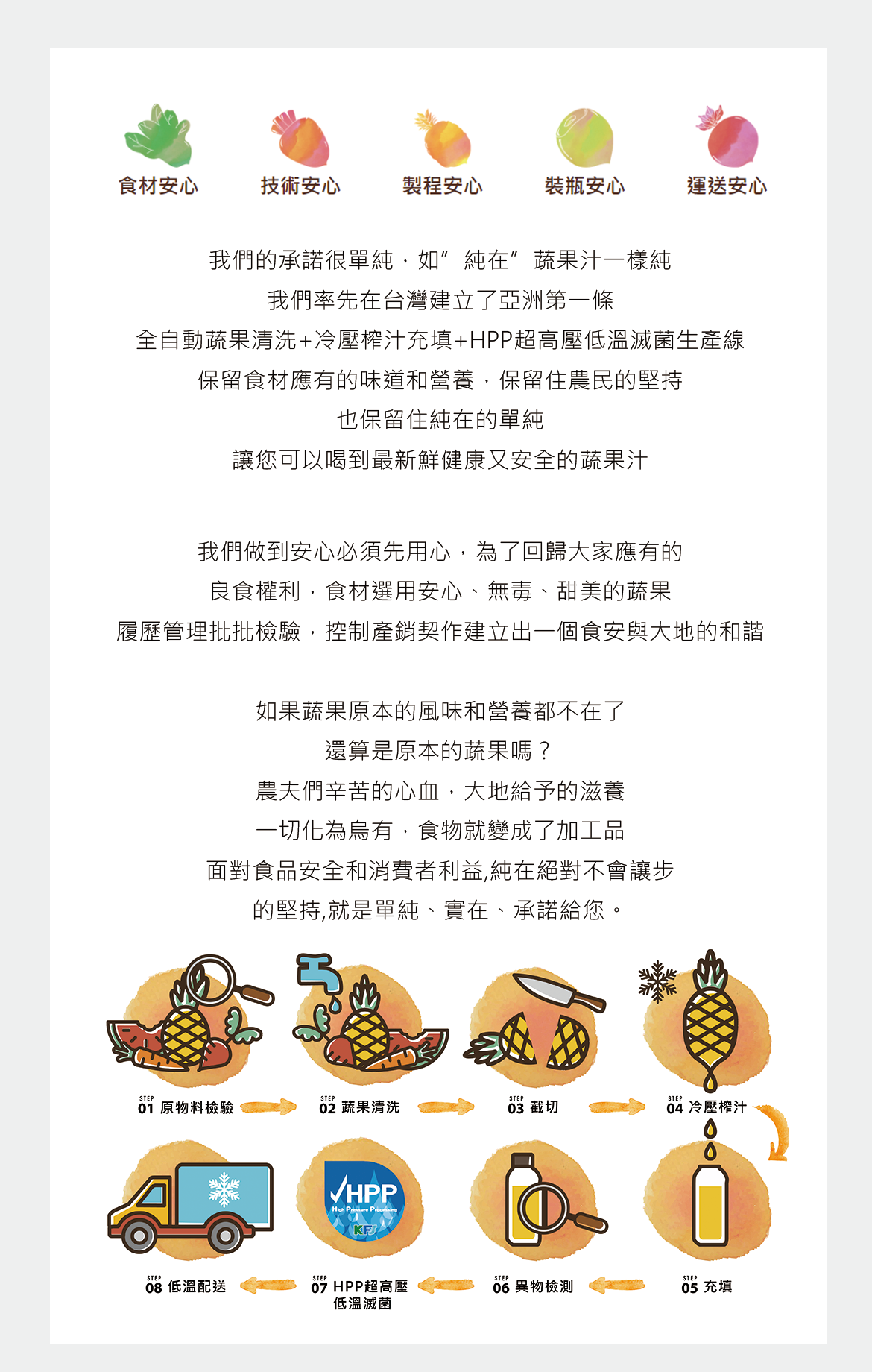 """我們的承諾很單純,如""""純在""""蔬果汁一樣純,我們率先在台灣建立了亞洲第一條,全自動蔬果清洗+冷壓榨汁充填+HPP超高壓低溫滅菌生產線,保留食材應有的味道和營養,保留住農民的堅持,也保留住純在的單純,讓您可以喝到最新鮮健康又安全的蔬果汁,我們做到安心必須先用心,為了回歸大家應有的,良食權利食材選用安心、無毒、甜美的蔬果,履歷管理批批檢驗,控制產銷契作建立出一個食安與大地的和諧,如果蔬果原本的風味和營養都不在了,還算是原本的蔬果嗎?農夫們辛苦的心血,大地給予的滋養,一切化為烏有,食物就變成了加工品,面對食品安全和消費者利益,純在絕對不會讓步,的堅持,就是單純、實在、承諾給您。原物料檢驗,蔬果清洗, 截切,冷壓榨汁,充填,異物檢測,HPP超高壓低溫滅菌 ,低溫配送"""