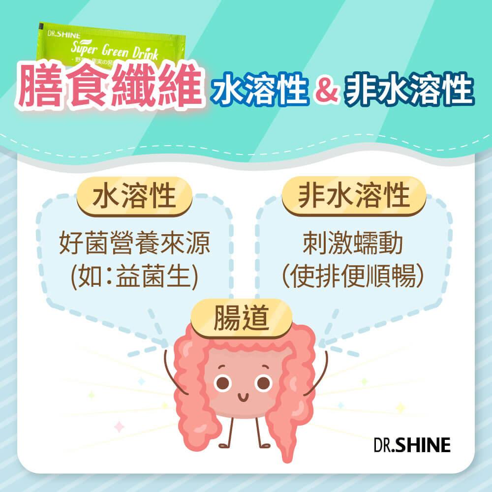 膳食纖維水溶性與非水溶性對腸道的好處