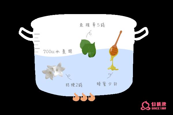 先調好、身才好!仙桃牌傳承百年漢方精華,輕便攜帶即撕即飲。天然成分安全無虞,一天一包調整體質。