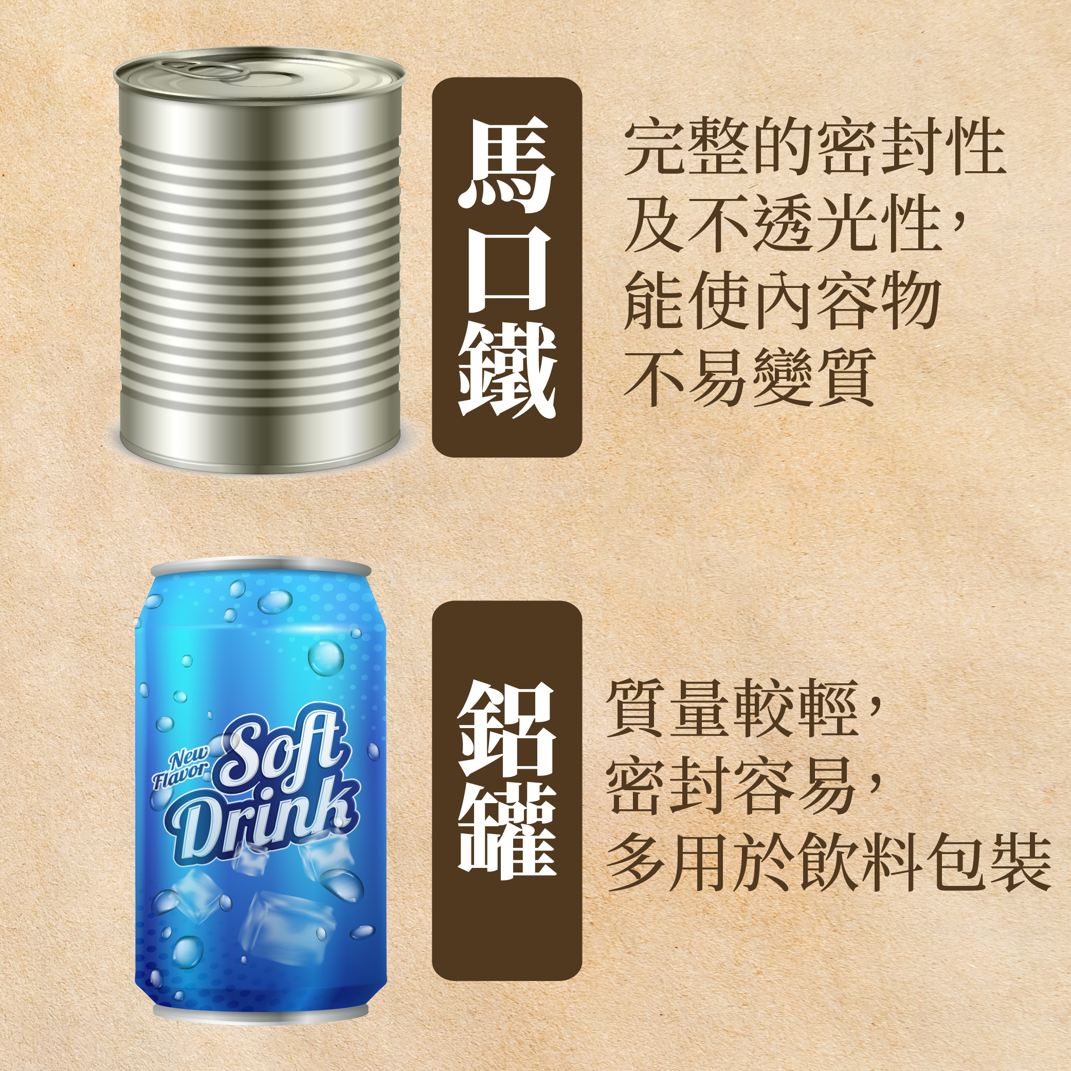 馬口鐵與鋁罐