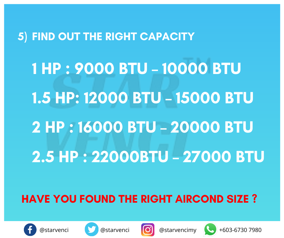 find the right aircond capacity