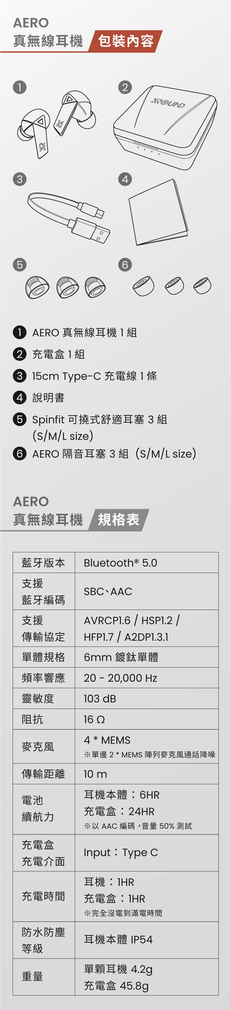 AERO16