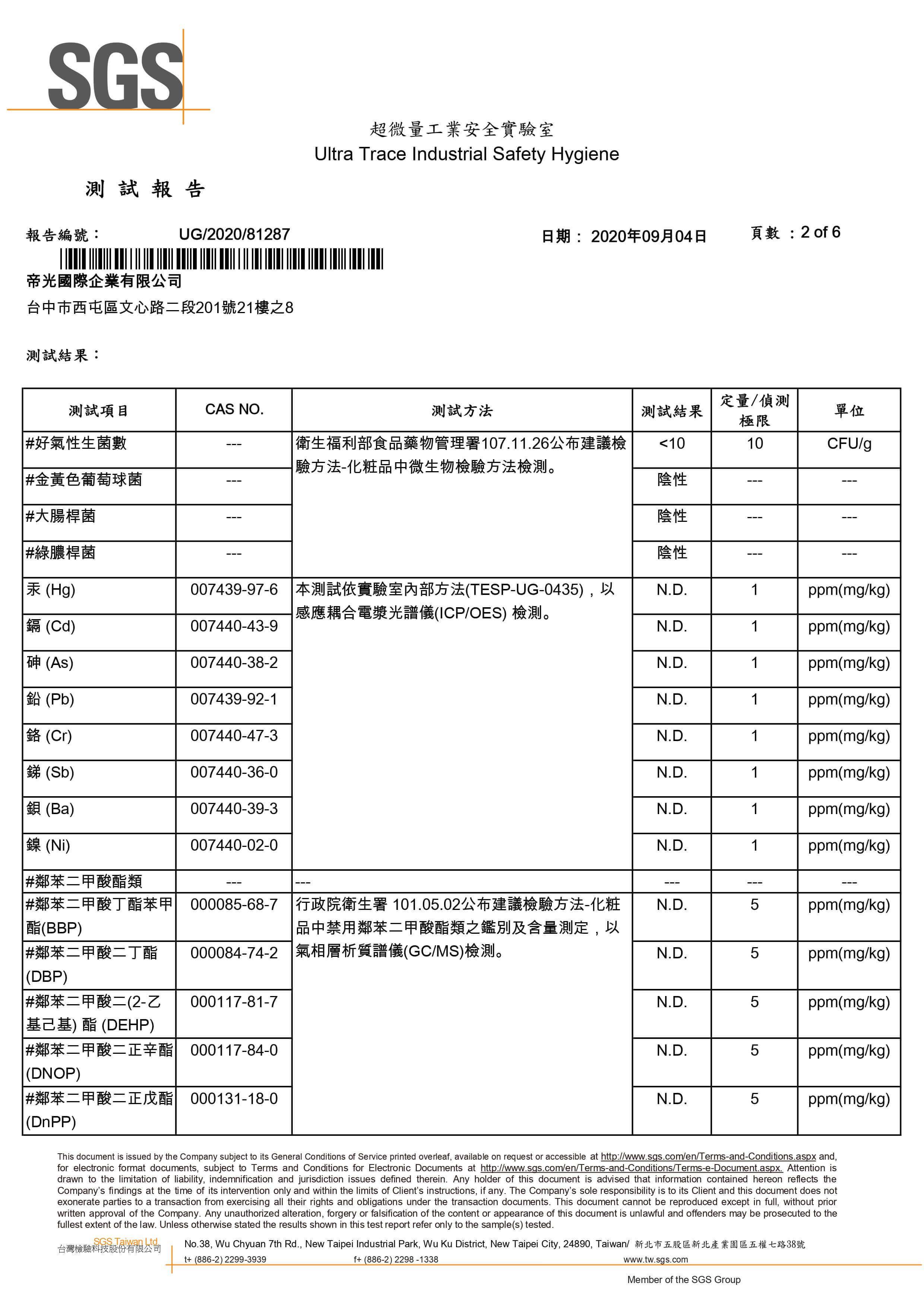 SGS檢驗報告 No.1 p2-5