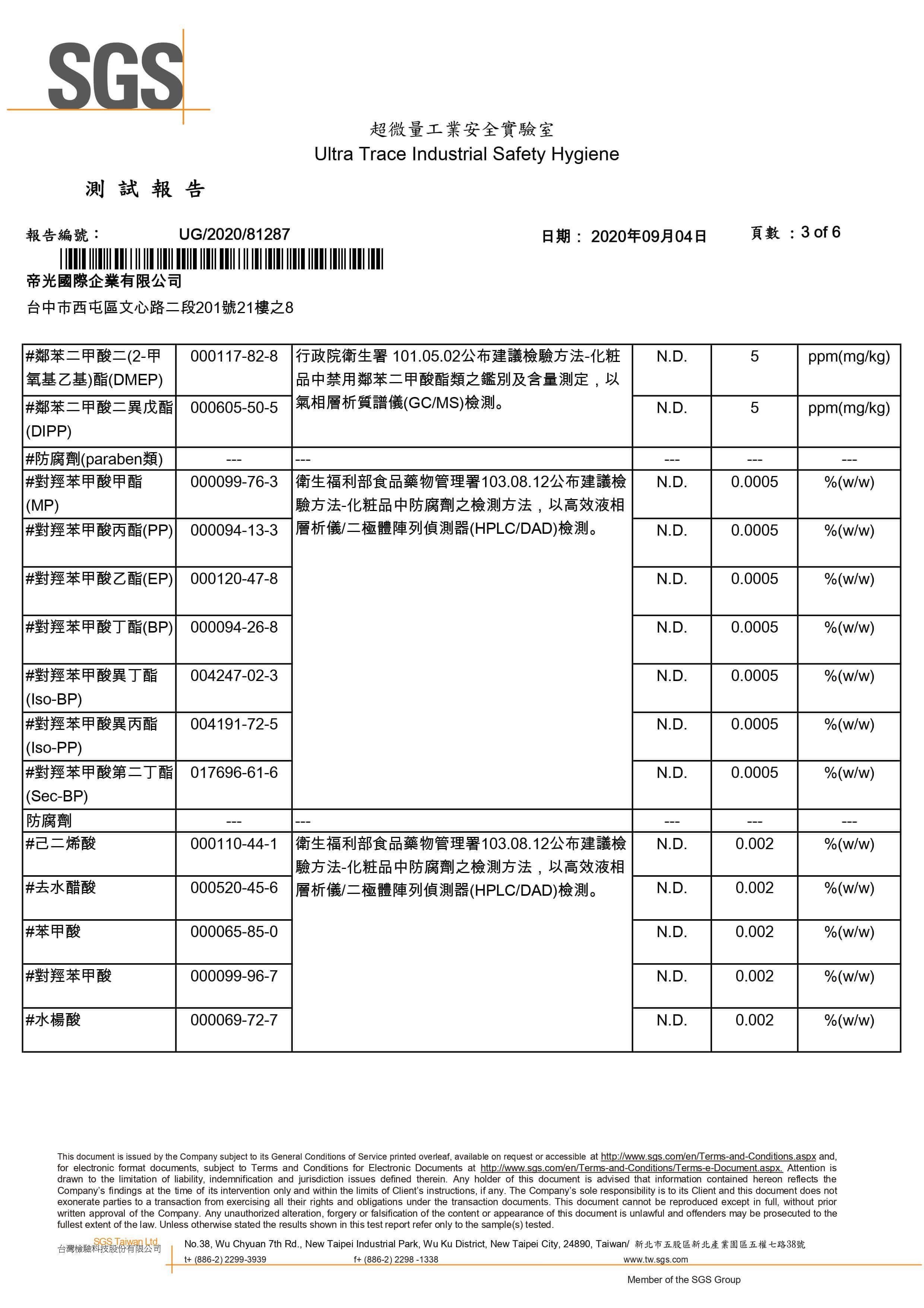 SGS檢驗報告 No.1 p3-5