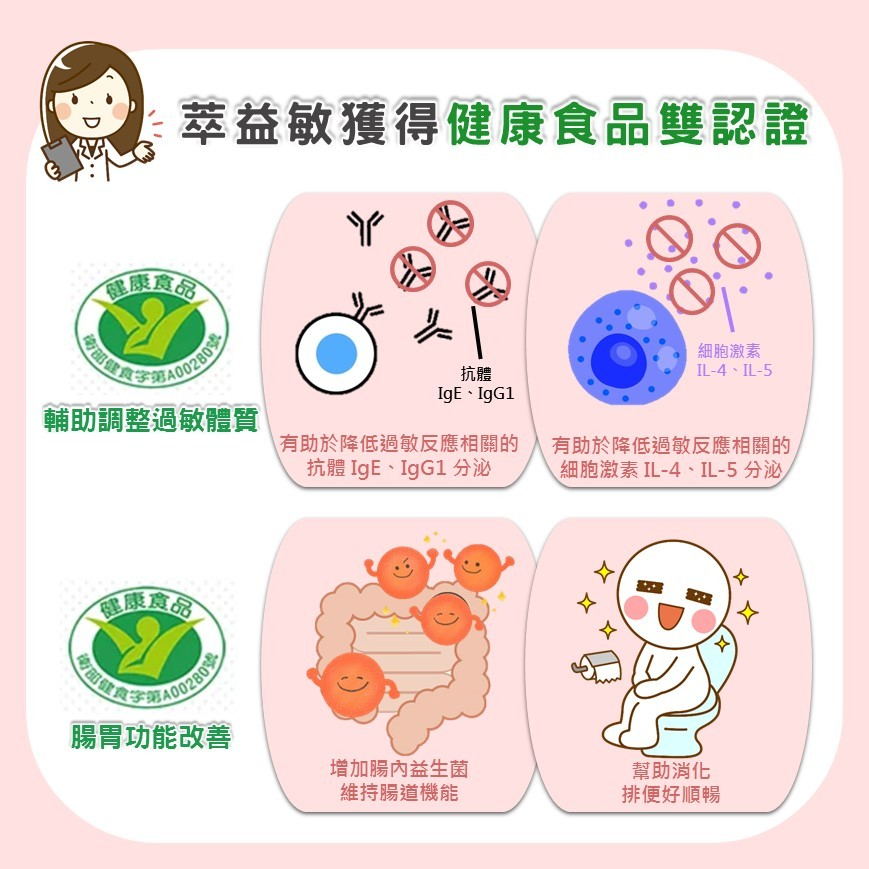 欣儀營養師營養小教室-萃益敏益生菌功效