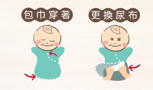 嬰兒包巾使用方式