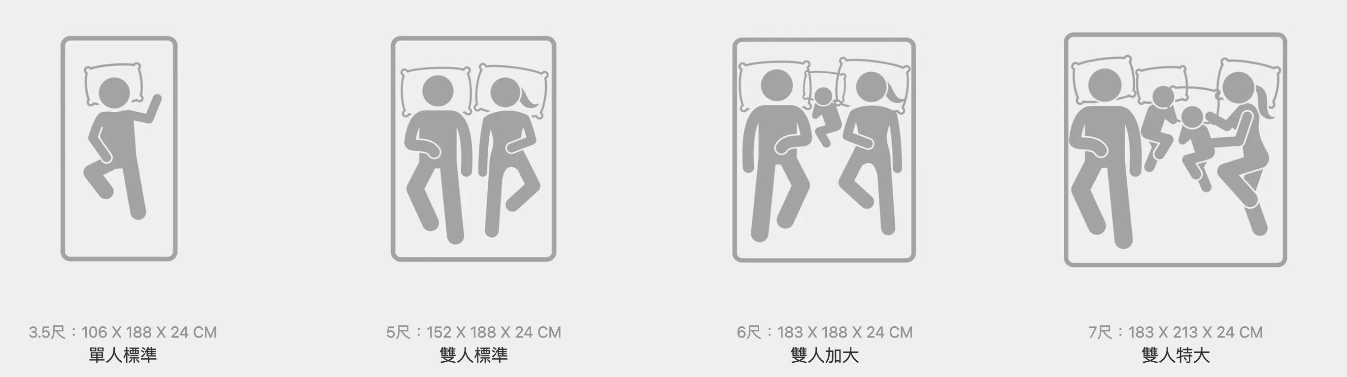台灣常見彈簧床墊尺寸