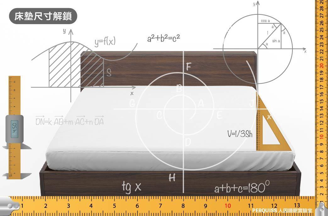 床墊尺寸對照秒懂各國床墊尺寸