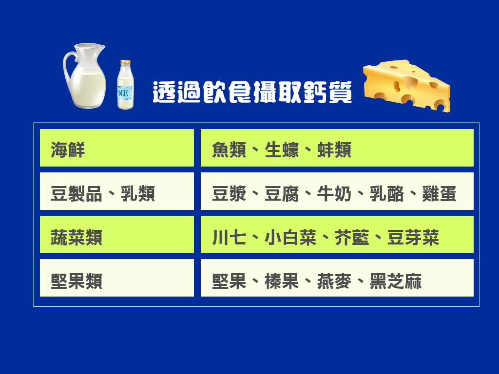 三.為什麼台灣人這麼缺鈣?補鈣到底要吃什麼?
