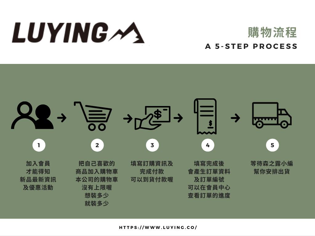 luying森之露戶外露營美學購物流程