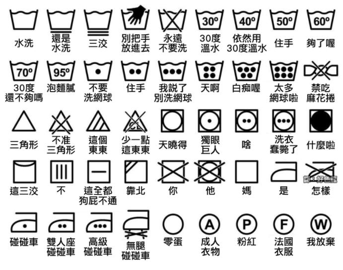 洗衣白癡眼中的衣服洗標符號