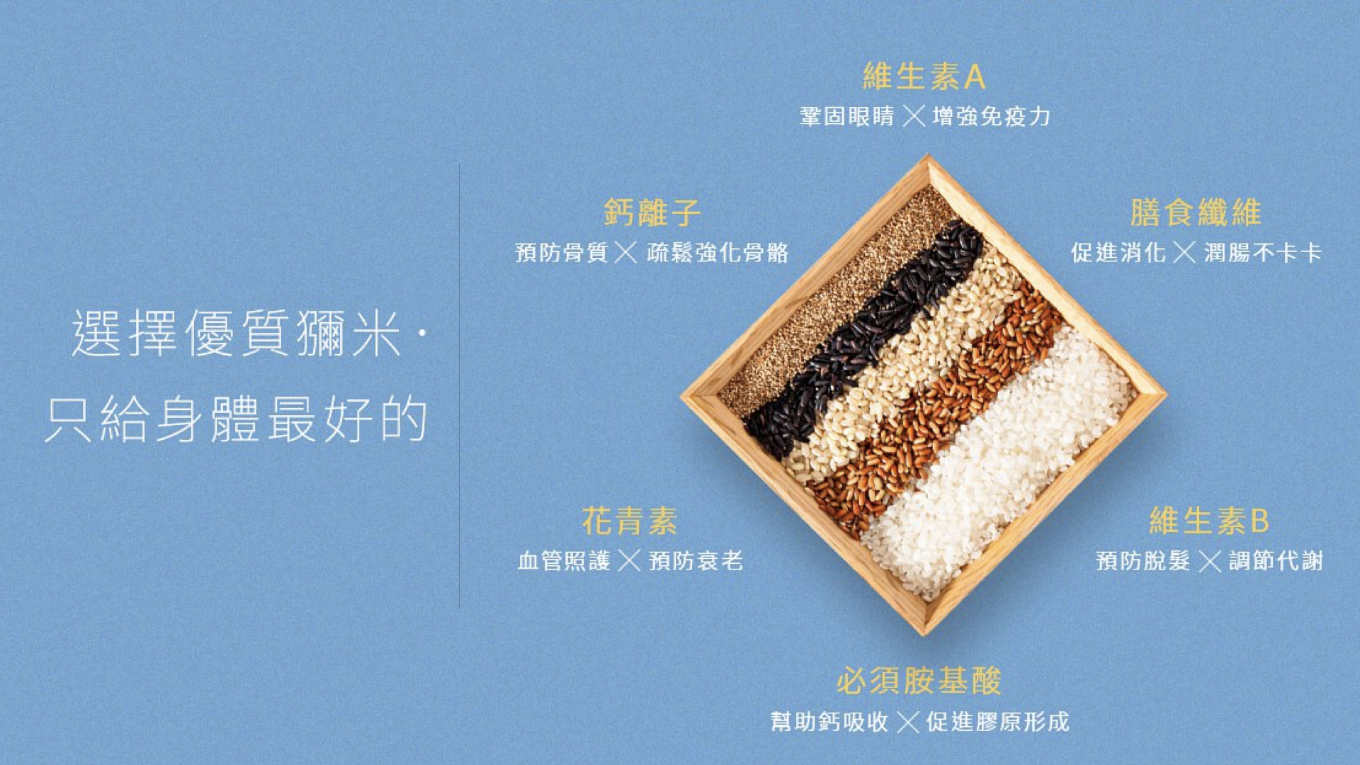 彌米能量健康五鑽米,含有豐富維生素A、膳食纖維、維生素B、必需胺基酸、花青素、鈣梨子