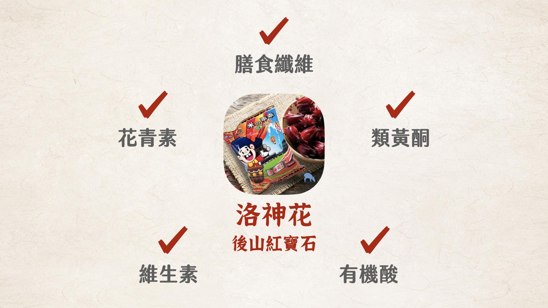 洛神花也稱為後山紅寶石,富有膳食纖維、花青素、維生素、有機酸、類黃酮