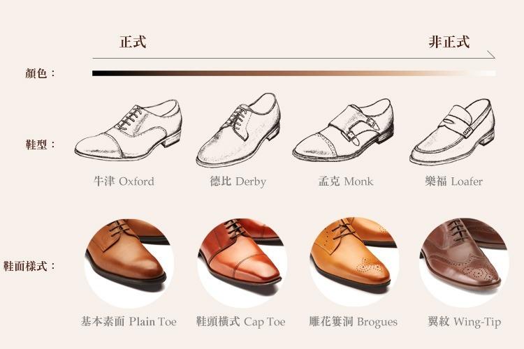紳士鞋正式到非正式的圖表