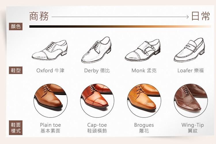 商務到日常不同場合的皮鞋挑選建議