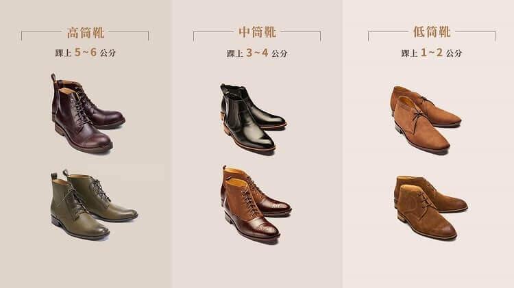 林果紳士靴筒高差異