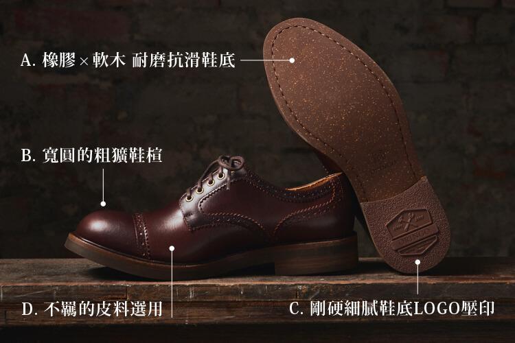 林果工作鞋細節介紹