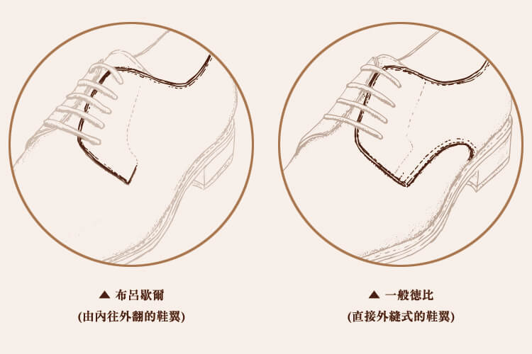 德比鞋與布呂歇爾的鞋翼手繪圖比較