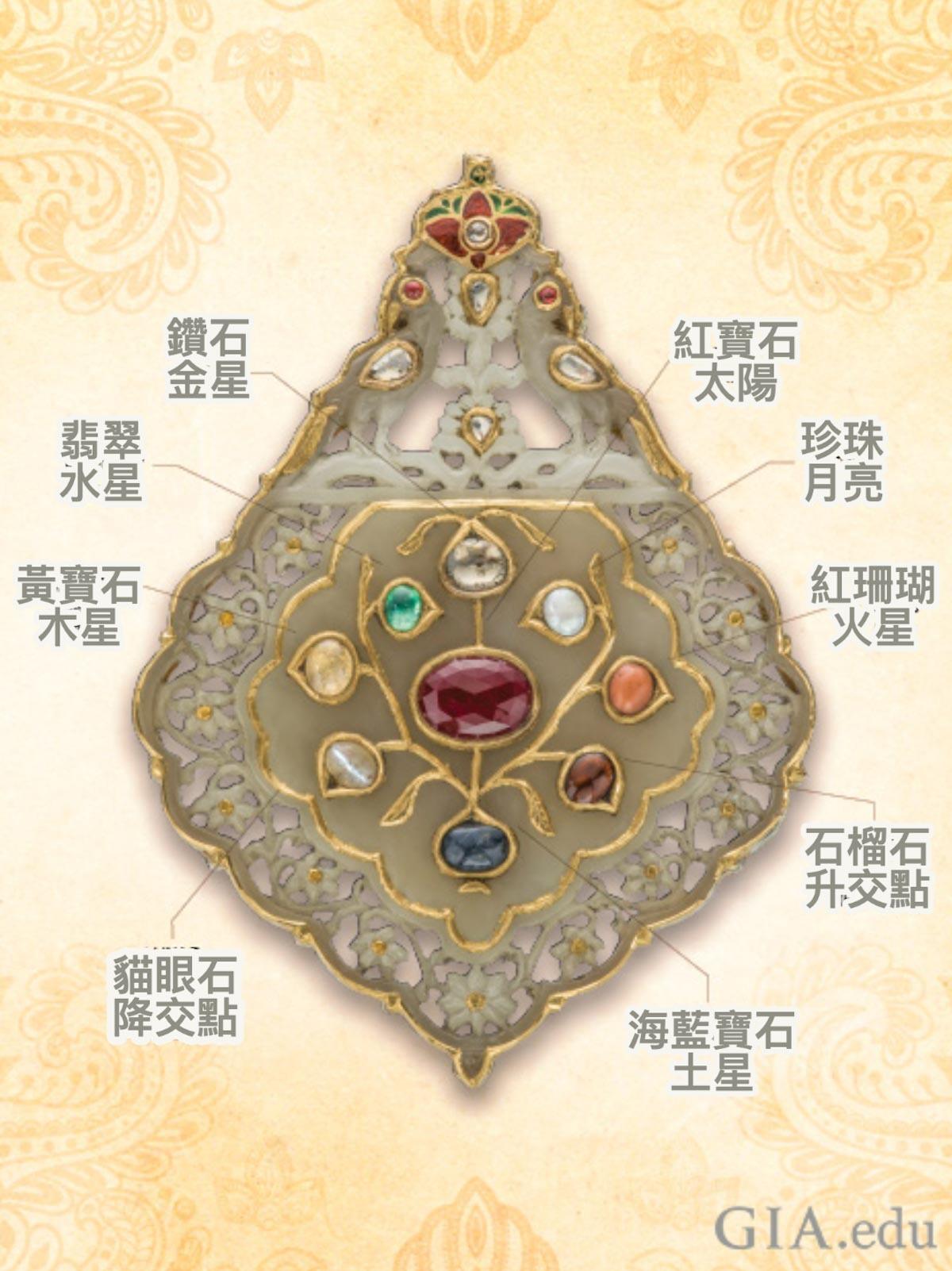 這塊19世紀的黃金玉墜上頭鑲嵌了9顆寶石,分別可對應到太陽系行星與月亮運行軌道交界點