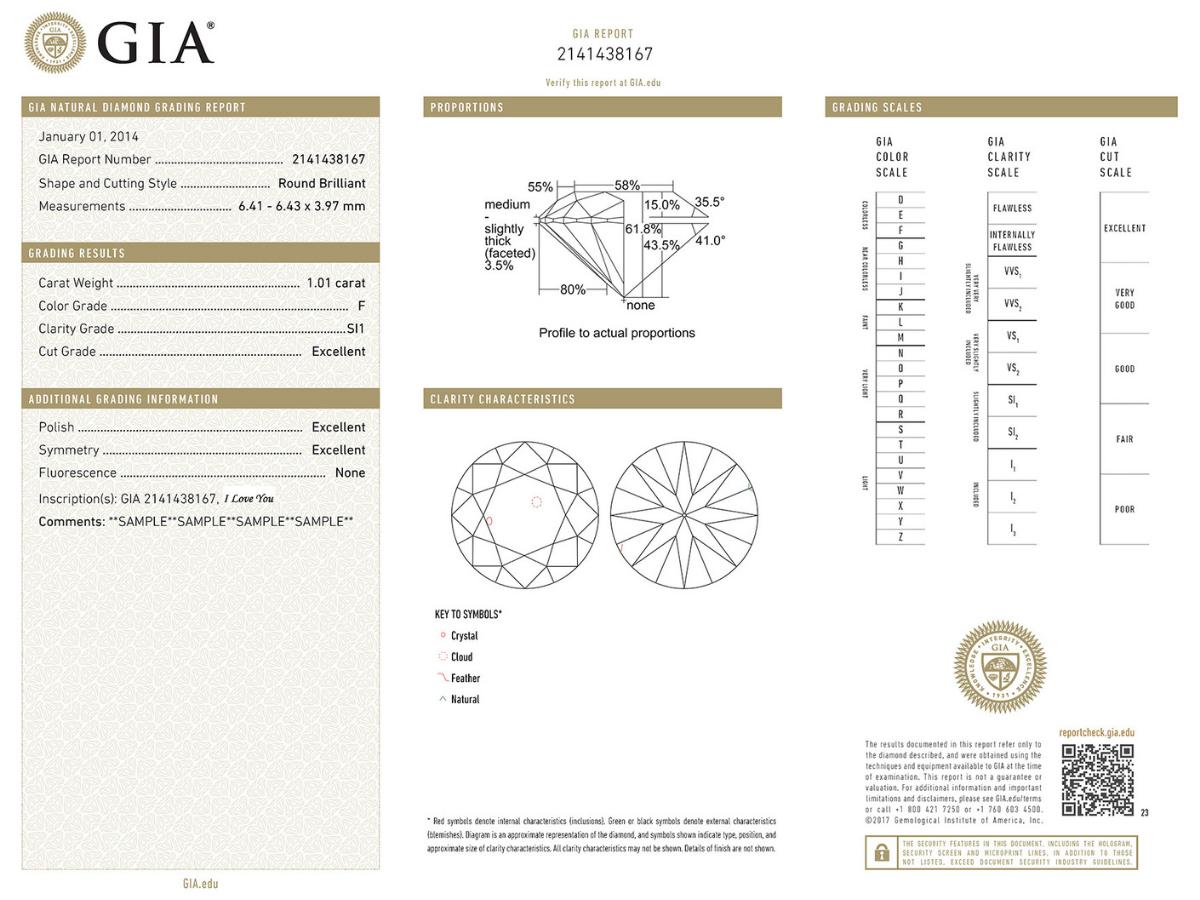 GIA證書是全球具公信力的鑽石鑑定機構,標明鑽石編號與詳細規格