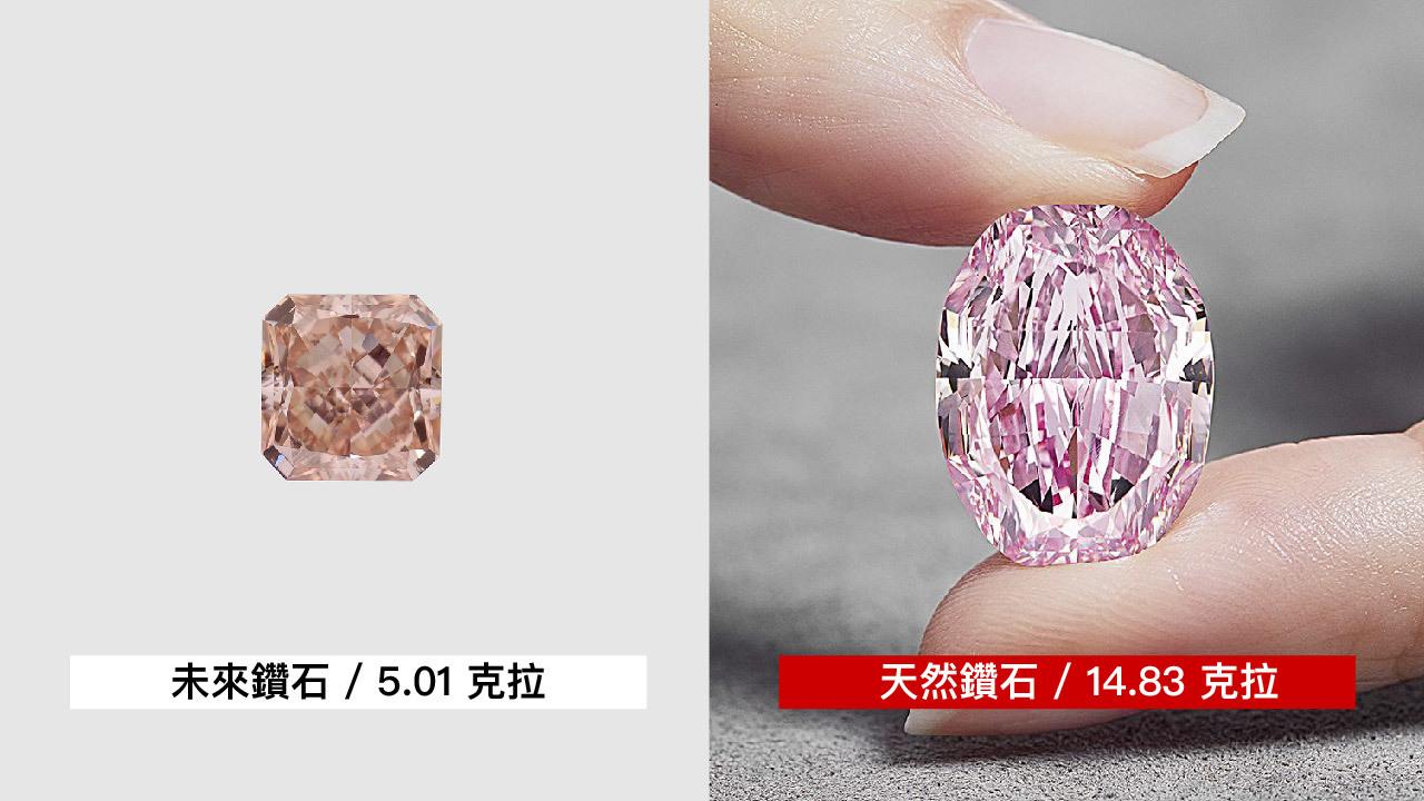 粉紅色未來鑽石與天然鑽石