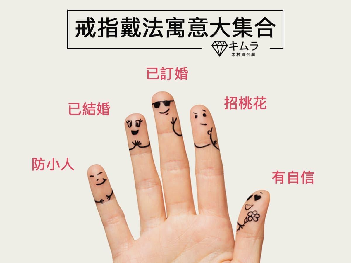 戒指戴法在不同手指上的寓意。