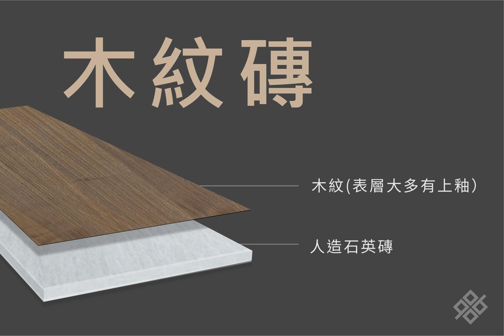 仿實木地板:木紋磚