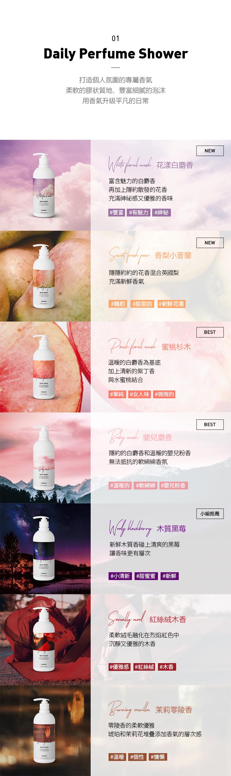 近期韓國爆火🔥BANANAL植物萃取香氛沐浴乳🔥現貨+預購3-5天‼️