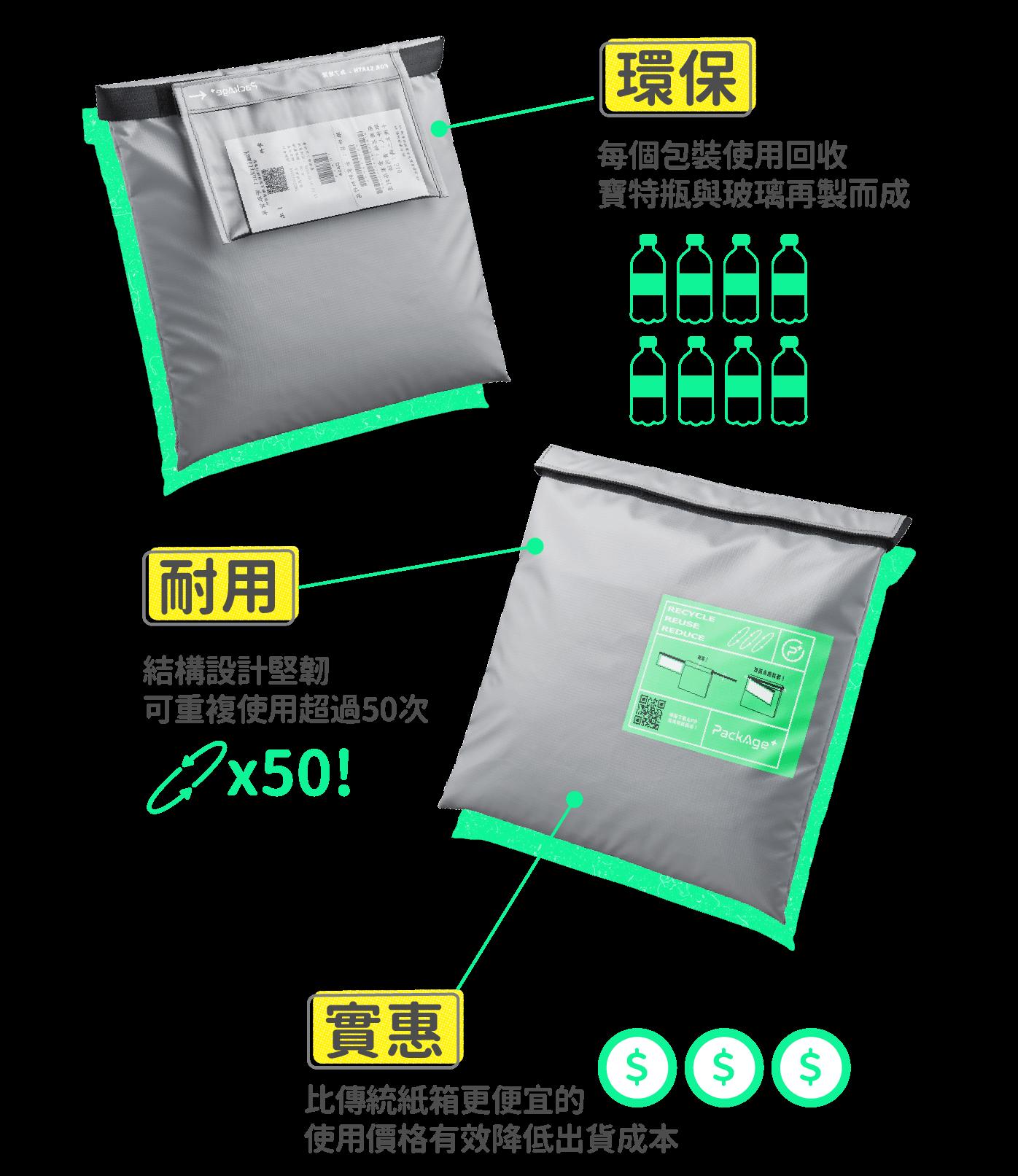 PackAge+網購包裝袋耐用又實惠