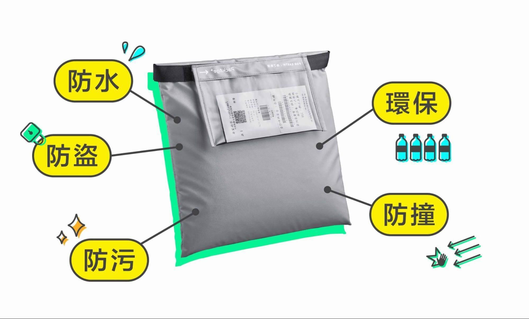 配客嘉循環包裝內附緩衝材「專利棉墊夾層」