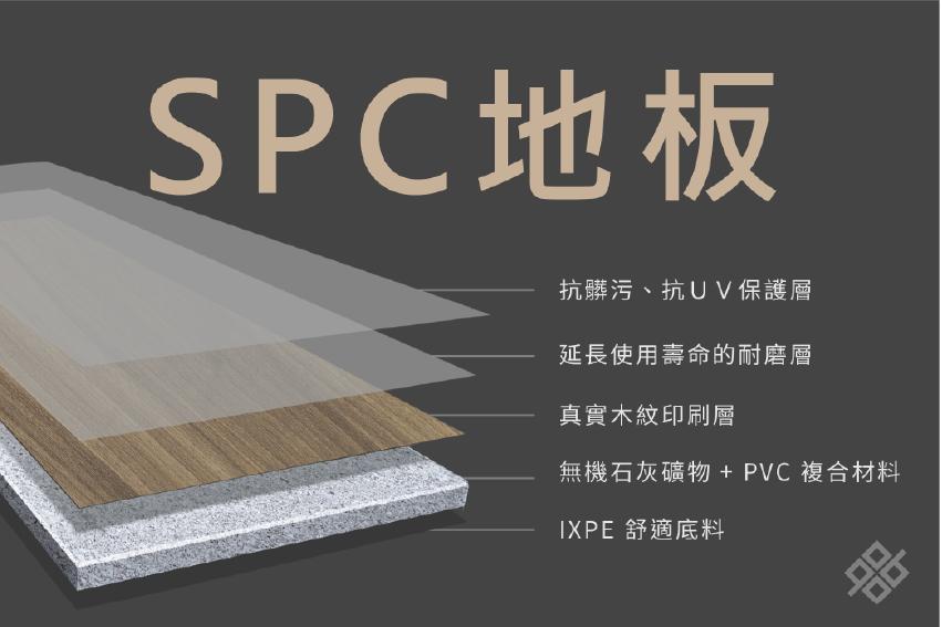 SPC木紋地板