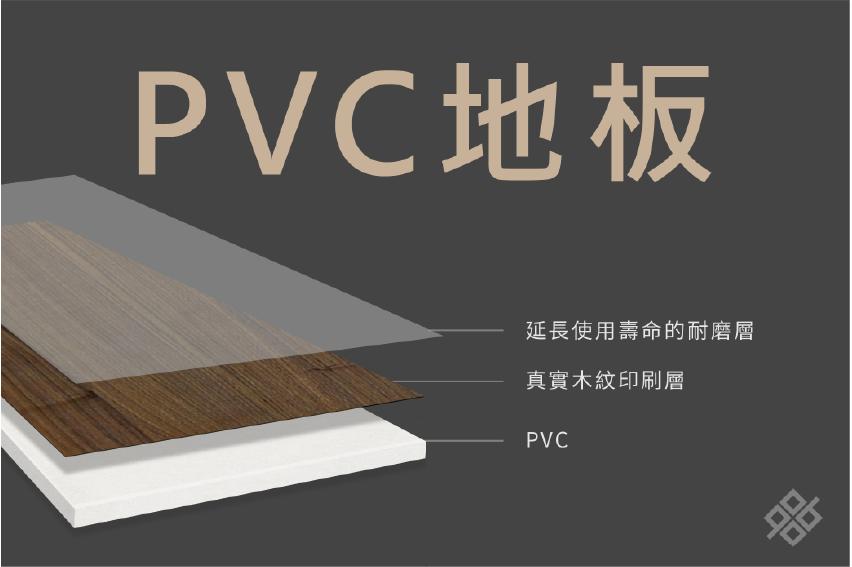 木紋塑膠地板