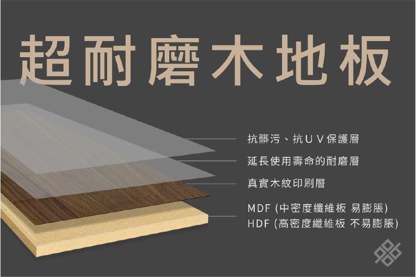 深色仿木地板帶來沈穩的視覺效果