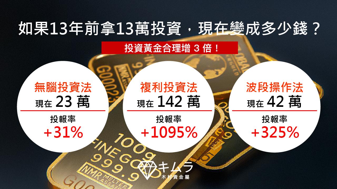 08_3種投資黃金法13年回測結論